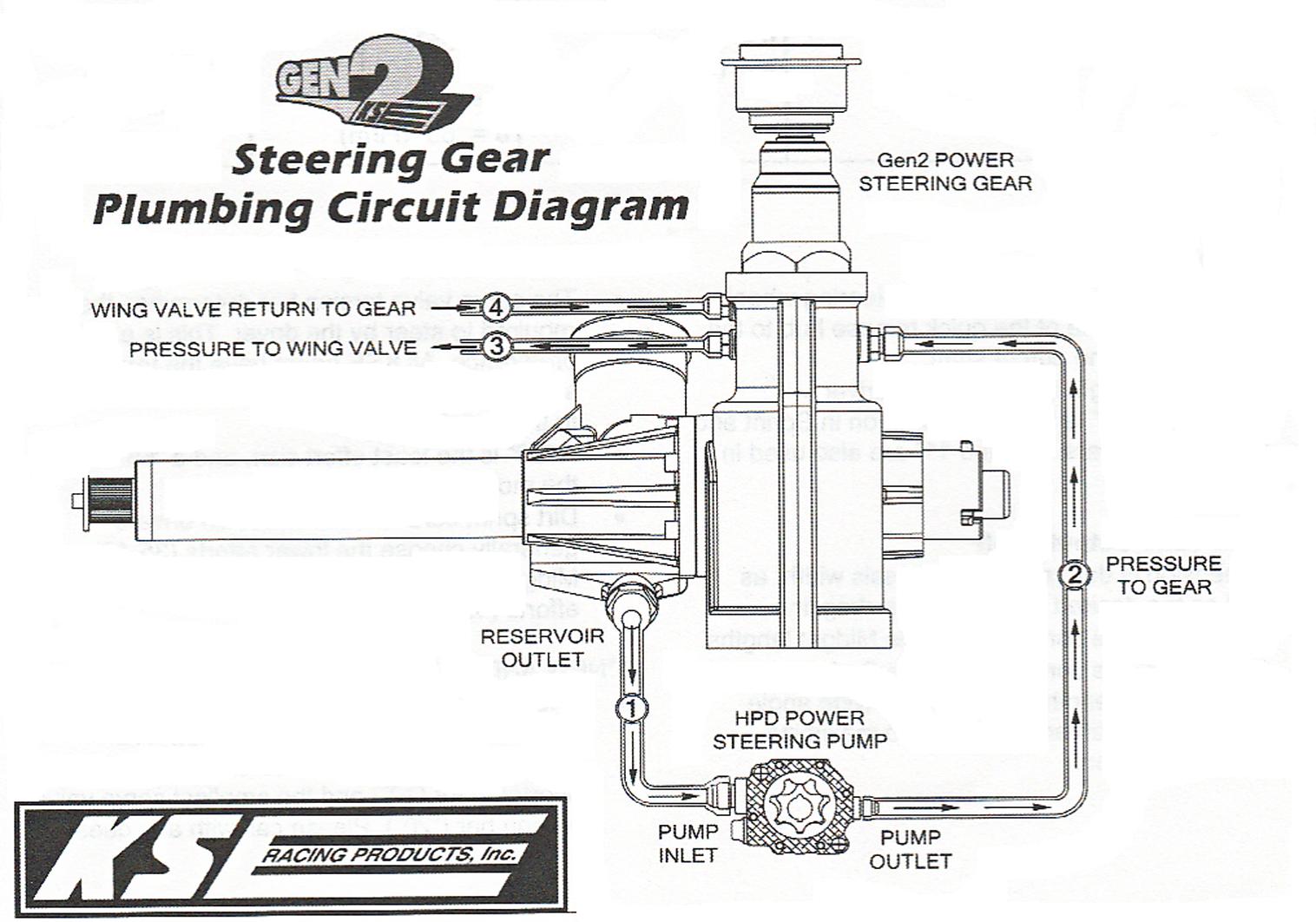 Gen2 Plumbing Diagram Sprint Car Parts