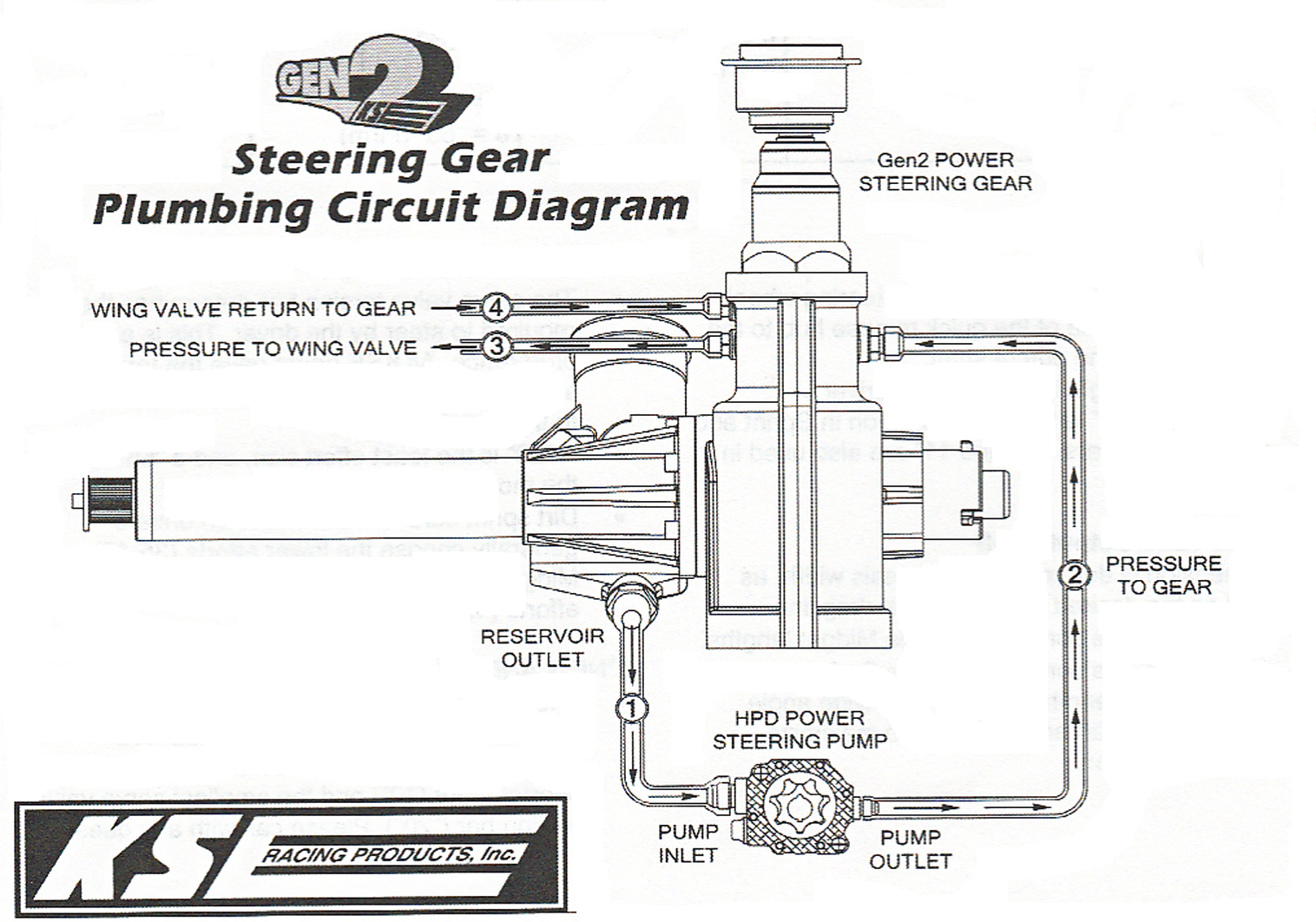 Typical Fuel Injection Components Parts Diagram Car Parts Diagram